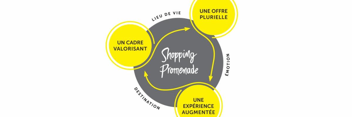 Shopping Promenade Arles