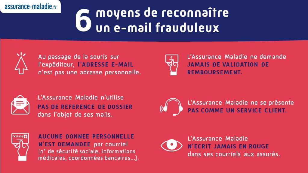 email-frauduleux-assurance-maladie